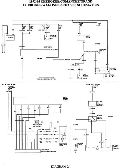 car wiring 0900c152800a9e0a jeep relay wiring 95