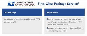 First Class Postage Rate Chart 2018 Thelifeisdream