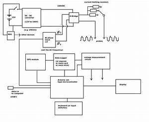 boost earth resistivity meter design electrical With pic frequency counter block diagram