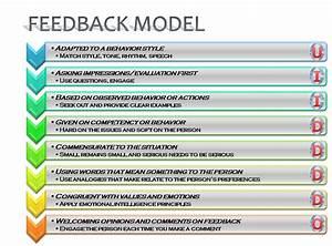 Tools and Models – ASERET CONGRUENCE LLC