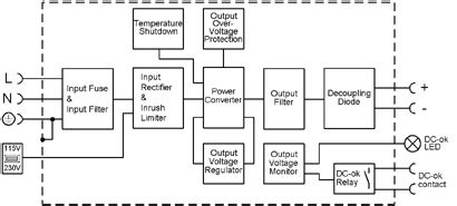 slr power supply  integrated decoupling function