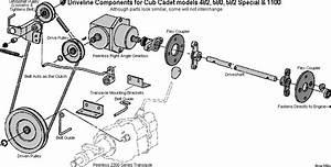 Super Cub Cadet Pto Clutch Diagram  Eo16  U2013 Roccommunity