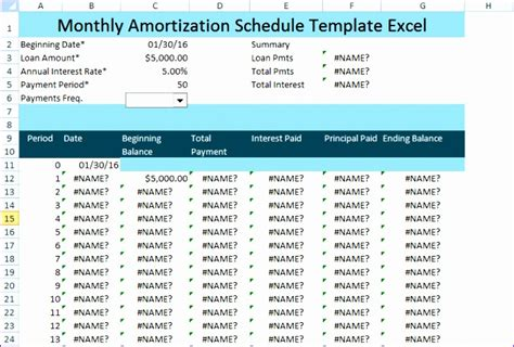 Amortization Excel Interest Only Amortization Schedule. Sample Pharmacy Tech Resume Template. What Is Executive Summary In A Report Template. Sample Of Llc Operating Agreement Template. Google Estimate Template. Sample Of Sample Research Title Proposal. Sales Activity Plan Template. Process Essay Example Paper Template. Lock Out Tag Out Forms Template