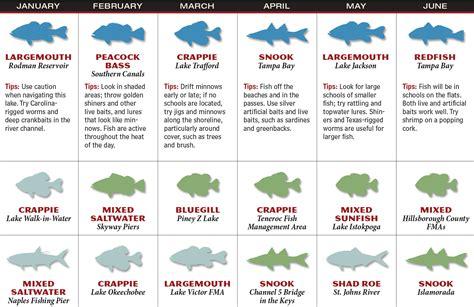 fishing florida forecast calendar fish game fl enlarge