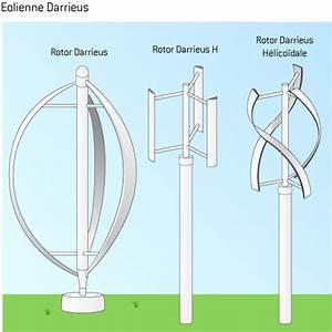 éolienne Pour Particulier : eolienne verticale pour particulier ooreka ~ Premium-room.com Idées de Décoration