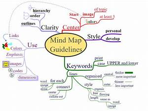A Beginner U0026 39 S Guide On How To Make Mind Maps For Studying