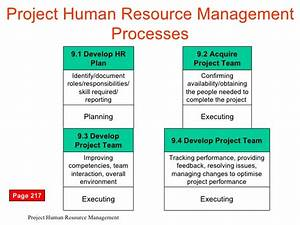 ed4 p9 project human resources management With human resource management system project documentation