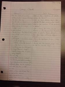 IB World Religions Review - Class Notes