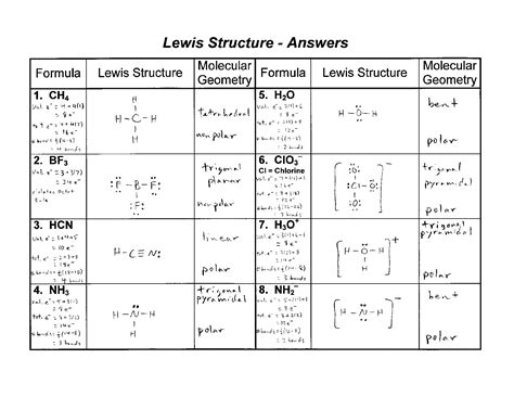 Worksheet Lewis Structure Answers  Kidz Activities