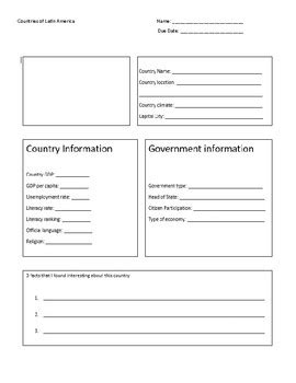 Countries Of Latin America Worksheet By Brain Juice Tpt