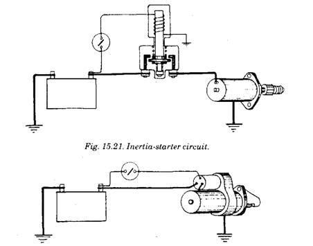 Wiring Diagram Starter Motor Impremedia