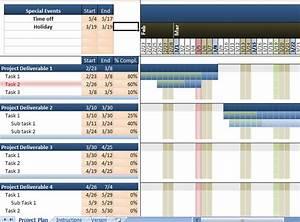 Gantt Chart Excel 2010 Template Excel Gantt Chart Excel Template Excel Gantt Chart