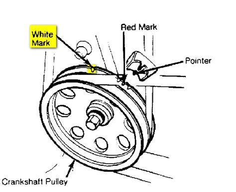 Honda Engine Diagram Auto Wiring