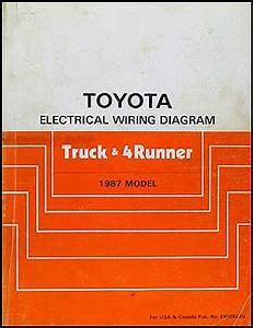 Electrical Wiring Diagram 1986 Toyotum Truck Model