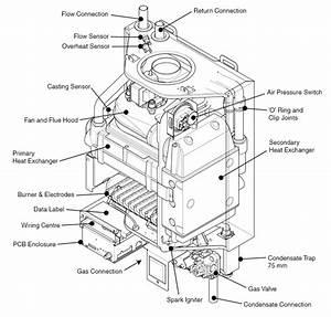 Boiler Manuals  Potterton Suprima He60 Products