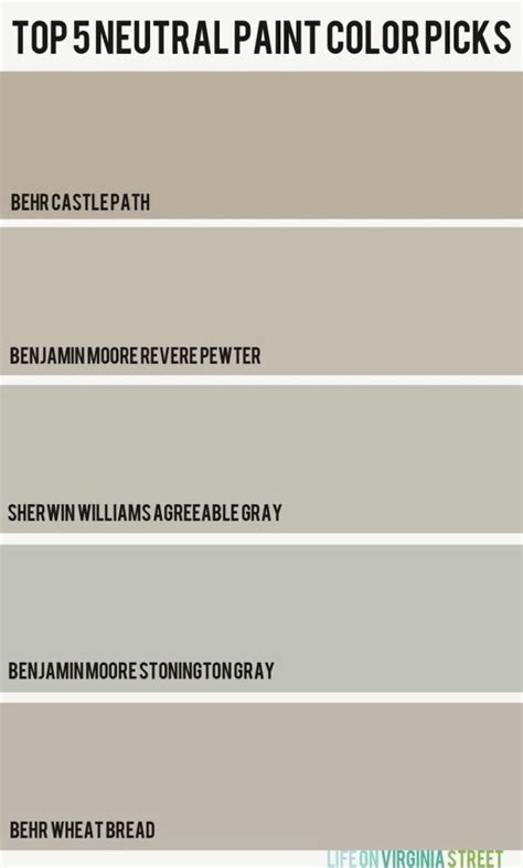 how to the paint color and my top five neutral paint picks behr castle path