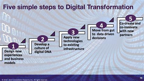 tuesdays tip  steps  starting  digital