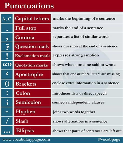 punctuations detailed expression  examples