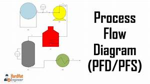How To Read Process Flow Diagrams  Pfds  Pfs
