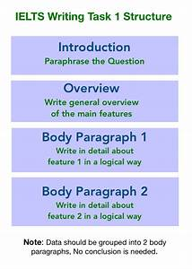 Ielts Writing Task 1 Describing A Process Diagram Ielts