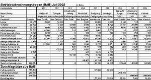 Wie Quadratmeter Berechnen : kostenstellenrechnung controllingwiki ~ Themetempest.com Abrechnung