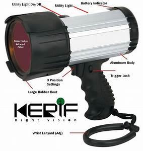 Infrared spotlight ir knvir night covert nm