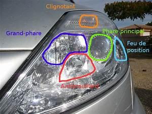 Ampoule Feu De Croisement Scenic 2 : projecteur principal citro n c8 ~ Medecine-chirurgie-esthetiques.com Avis de Voitures