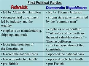 28 Federalists Vs Anti Federalists Venn Diagram