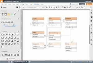 Entity Relationship Diagram Tool Freeware