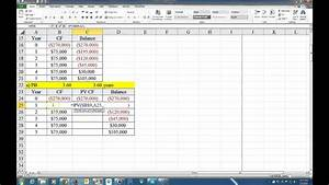 How To Calculate The Payback Period And The Discounted