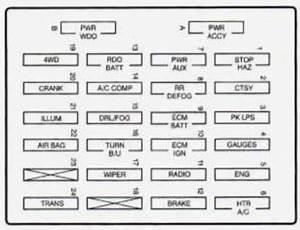 Chevrolet S-10  1996  - Fuse Box Diagram