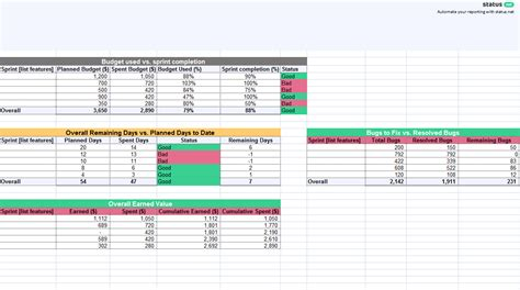 project status report templates reports excel