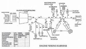Engine Wiring Harness For Yerf