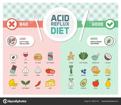 Foods And Acid Reflux Foodfashco