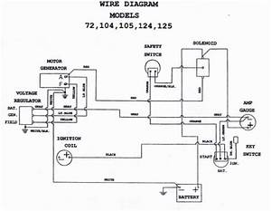 2006 Cub Cadet Rzt 50 Wiring Diagram  Cub Cadet Snow Blower Belt Diagram  Cub Cadet 1500 Wiring