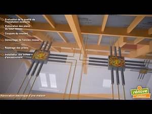 Refaire L39lectricit D39une Maison Rnover