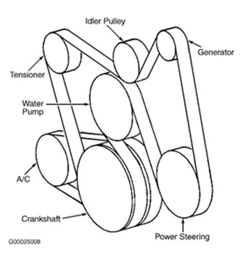 2010 Silverado Engine Diagram by Solved Ac Belt Diagram 2001 5 3 Chevy 1500 Fixya