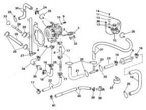 Evinrude 1989 150 - E150cxcem  Vro2 Pump