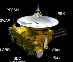 The Space Review: What about the next Pluto mission?