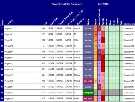project management portfolio  excel templates