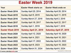When is Easter Week 2019 & 2020? Dates of Easter Week