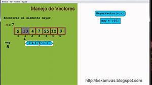 Diagramas De Flujo - Manejo De Vectores 1