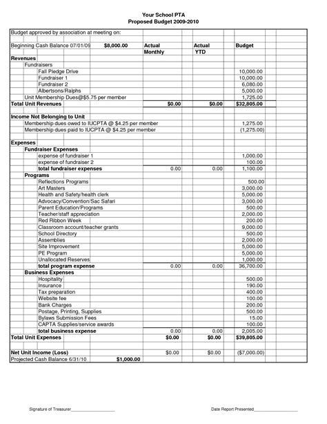 images  sample excel budget worksheet church