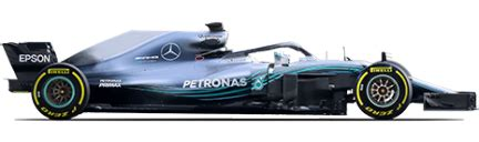 Last year's car had cooling issues that the team could not fully address during the season, because of a limitation with radiator. The official home of Formula 1® | F1.com