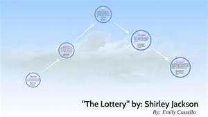 The Lottery Plot Graph By Em Kaeley On Prezi