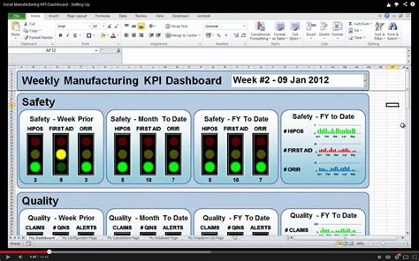 manufacturing dashboard template safety kpi excel template calendar template excel