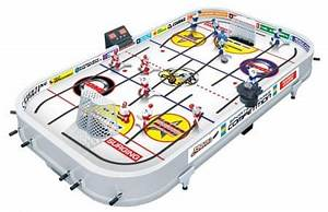 Timy Auto 77 : wiky stoln hokej 88 5x49 cm mall sk ~ Medecine-chirurgie-esthetiques.com Avis de Voitures