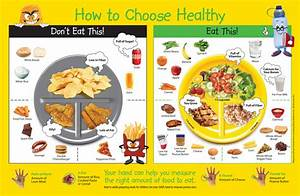 Gallery Healthy Food Pictures To Print