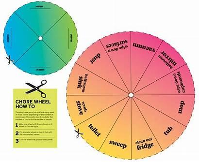 Chore Wheel Halifax Mate Students College University