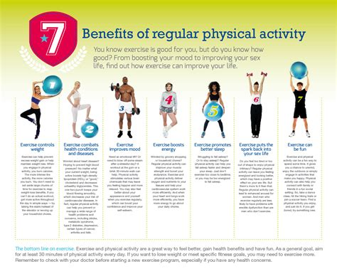 health benefits of physical activity worksheets for all